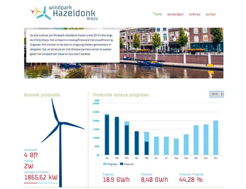 Windpark Hazeldonk website