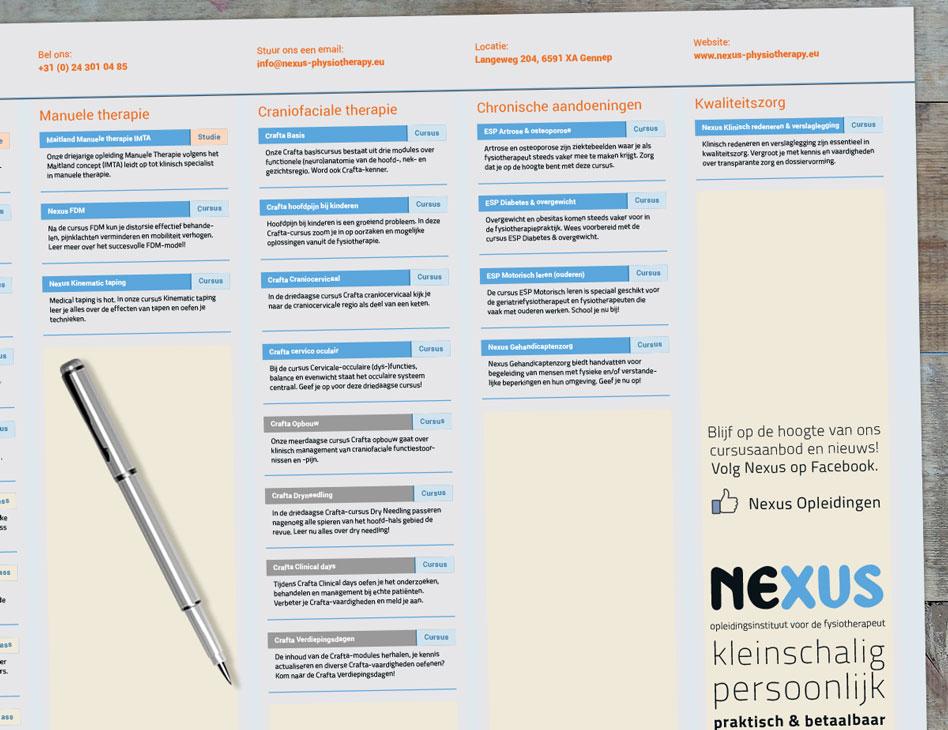 Nexus cusus poster