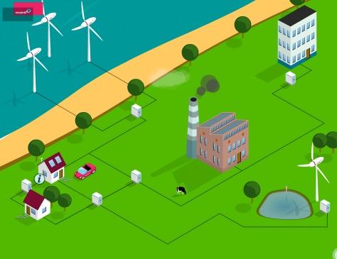Essent // interactief energie landschap hoofdscherm